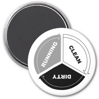 Clean-Dirty-Running dishwasher magnet (on white)