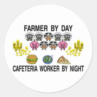 Farming My Cafe Round Sticker