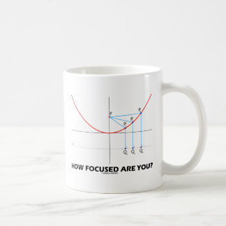 How Focused Are You? (Parabola Graph) Classic White Coffee Mug