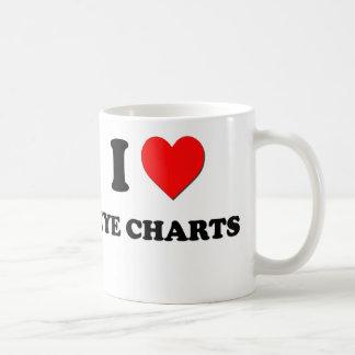 I love Eye Charts Classic White Coffee Mug