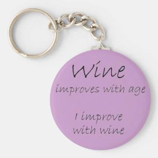 Le vin drôle cite des porte - clés de cadeaux porte-clé rond
