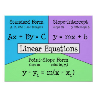 Linear Equations Poster