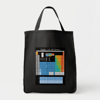 Math Periodic Table Grocery Tote Bag