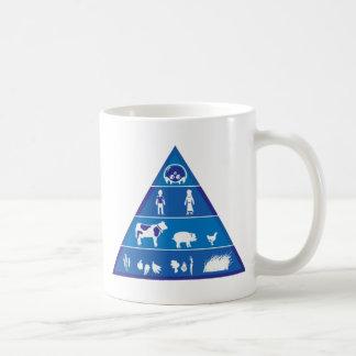 Revised Food Chain Classic White Coffee Mug