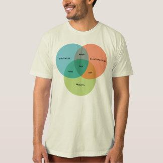 The Nerd/Geek Venn Diagram Tees